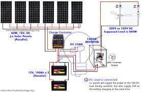 wiring diagram for solar charger not lossing wiring diagram • solar panel inverter wiring diagram wiring diagram third level rh 2 11 13 jacobwinterstein com 2009 dodge charger wiring diagram 2012 dodge charger wiring