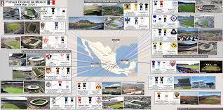 Primera División de México, 2010 Apertura/2011 Clausura – Stadia map. «  billsportsmaps.com