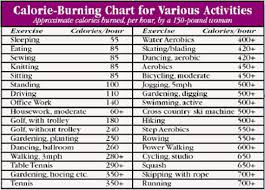 You Can Get Started With This Chart That Outlines The