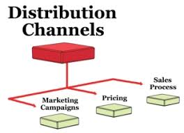 Channel Of Distribution Chart Distribution Channels In Marketing Marketing Mo