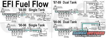 1993 f150 dual tank diagram schematic diagrams  1993 ford f150 dual fuel tank wiring diagram house wiring diagram 1988 f150 fuel system diagram 1993 f150 dual tank diagram