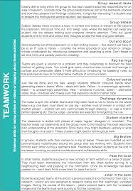 reflective essay on teamwork teamwork essays reflective essay  term paper on teamwork skills gap infographic buy paper online nz