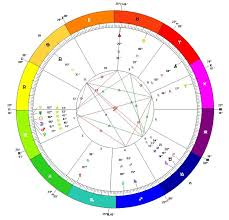 Astrology With Michelle Gregg Counseling Astrologer In