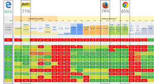 Microsoft Edges Javascript Engine To Go Open Source