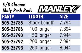 Manley Chevy 4130 Chromoly Pushrods 100 Longer 7 894 Inch