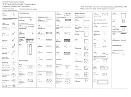 floor plan symbols. Luxury Kitchen Floor Plans Plan Symbols Design Thinking Methodology