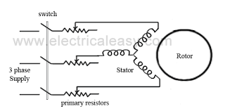 3 phase induction motor circuit diagram ireleast info starting methods of three phase induction motors electricaleasy wiring circuit