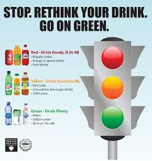 Traffic Light Food Chart Public Health Concerns Sugary Drinks The Nutrition Source