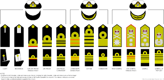 Navy Rank Insignia Chart Military Police Ranks Insignia Articles