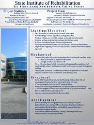 marketing case study assignment b an essay question pay to do of thesis title for electrical engineering sample business dissertation topics hire a bio writer customized origami