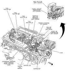chevrolet engine diagram chevrolet wiring diagrams online