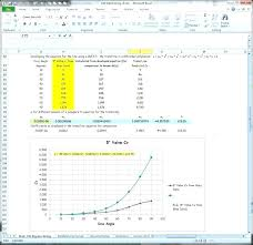 graphing equations in excel how to graph a function in excel excel cw valve sizing pm graphing equations in excel