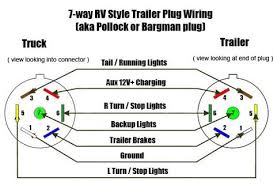 rv trailer plug wiring diagram non commercial truck, fifth 6 way trailer plug wiring at Trailer Light Diagram