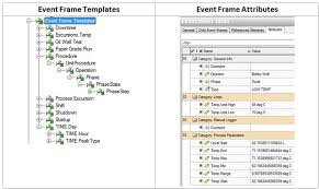 Type of picture frame Bed Stwidgetimage Tempnattrpng Osisoft Tech Support Event Frames Overview