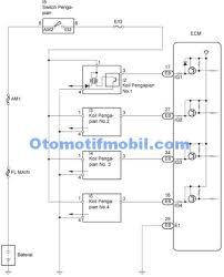wiring diagram toyota kijang 5k wiring image wiring diagram toyota kijang kapsul wiring auto wiring diagram