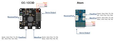 coptercontrol ccd atom hardware setup librepilot openpilot connection detailsacircpara