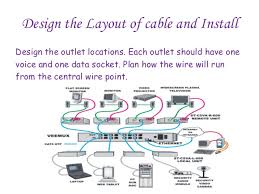 voice and data cabling meets the demands of business 4