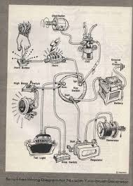 triumph tiger cub wiring diagram triumph tiger cub alternator Triumph Tr6 Wiring Diagram basic wiring for your bike start here!!! the jockey journal triumph tiger cub 1972 triumph tr6 wiring diagram