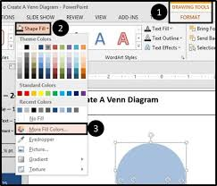 Make A Venn Diagram In Powerpoint How To Create A Venn Diagram In Powerpoint