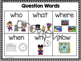 Wh Question Words Anchor Chart With Visuals