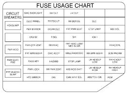 98 jeep grand cherokee limited fuse box diagram freddryer co 1998 jeep grand cherokee laredo fuse box diagram pdf at 98 Jeep Grand Cherokee Fuse Box Diagram