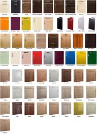 65 Most Fancy High Quality Replacement Kitchen Doors Style Replace ...