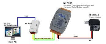 remote i o data acquisition icp das usa inc m 7000 diagram