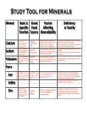 3 Vitamins Minerals Chart Pdf Study Tool For