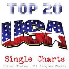 Billboard Us Top20 Single Charts 24 11 2015 Mp3 Buy