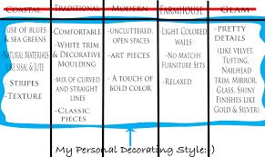 Small Picture Decorating Styles List geisaius geisaius