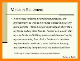 Mission Statement Example 13 Personal Mission Statements Examples Proposal Bussines