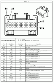chevy silverado stereo wiring diagram the wiring 2003 chevy avalanche bose stereo wiring diagram schematics and