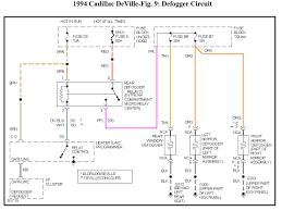 question cadillac deville fuse amp maxifuse controls thumb
