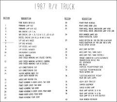 chevy wiring diagram nissan datsun truck pickup wd l mfi sohc r v pickup suburban k blazer jimmy wiring diagram original this diagram covers 1987 chevy and gmc