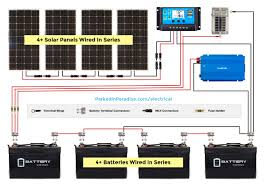 solar panel calculator and diy wiring diagrams for rv and campers zoom wiring diagram
