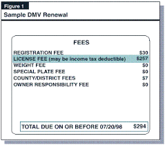 Ca Dmv Weight Fee Chart A Primer On The Vehicle License Fee