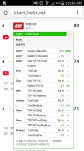 Ikon Chart Ikon All Kill On Music Charts Music Onehallyu