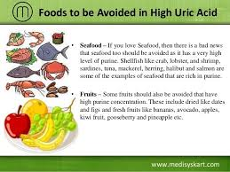 26 How Reduce Uric Acid In Hindi