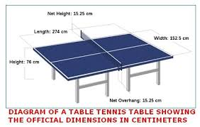 Picture of Scope. We will build a ping pong table ...