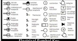 electrical symbols for house wiring wiring library \u2022 residential electrical symbols pdf house wiring using electrical symbols blueraritan info rh blueraritan info blueprint electrical symbols for home wiring electrical diagram symbols