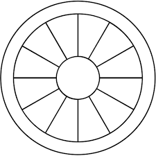 Blank Astrology Chart Forms 48 Faithful Astrological Chart Wheel