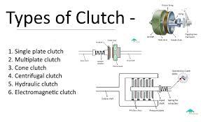 Hydraulic Clutch System Diagram Hydraulic Clutch Mechanism