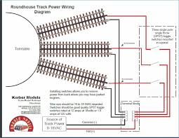 lionel track wiring free wiring diagrams wiring