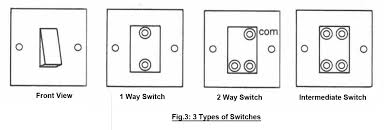 engineering boy how to do wiring for 1 way, 2 way and 3 and 4 way switch wiring diagram at Intermediate Switch Wiring Diagram