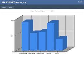 Creating 3d Three Dimensional Charts In Asp Net Deepak