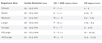 Big Ring Size Chart Size Guide Regalrose