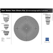 Zeiss Siemens Star Test Chart
