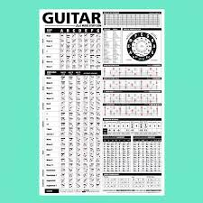 Guitar Scale Wall Chart Free The Ultimate Guitar Reference Poster