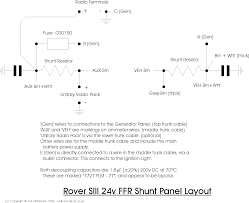 land rovers military specifics shunt circuit