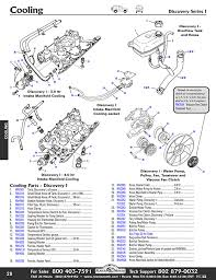 discovery i cooling heating radiator hose rovers north home > discovery > land rover discovery i > cooling heating > radiator hoses